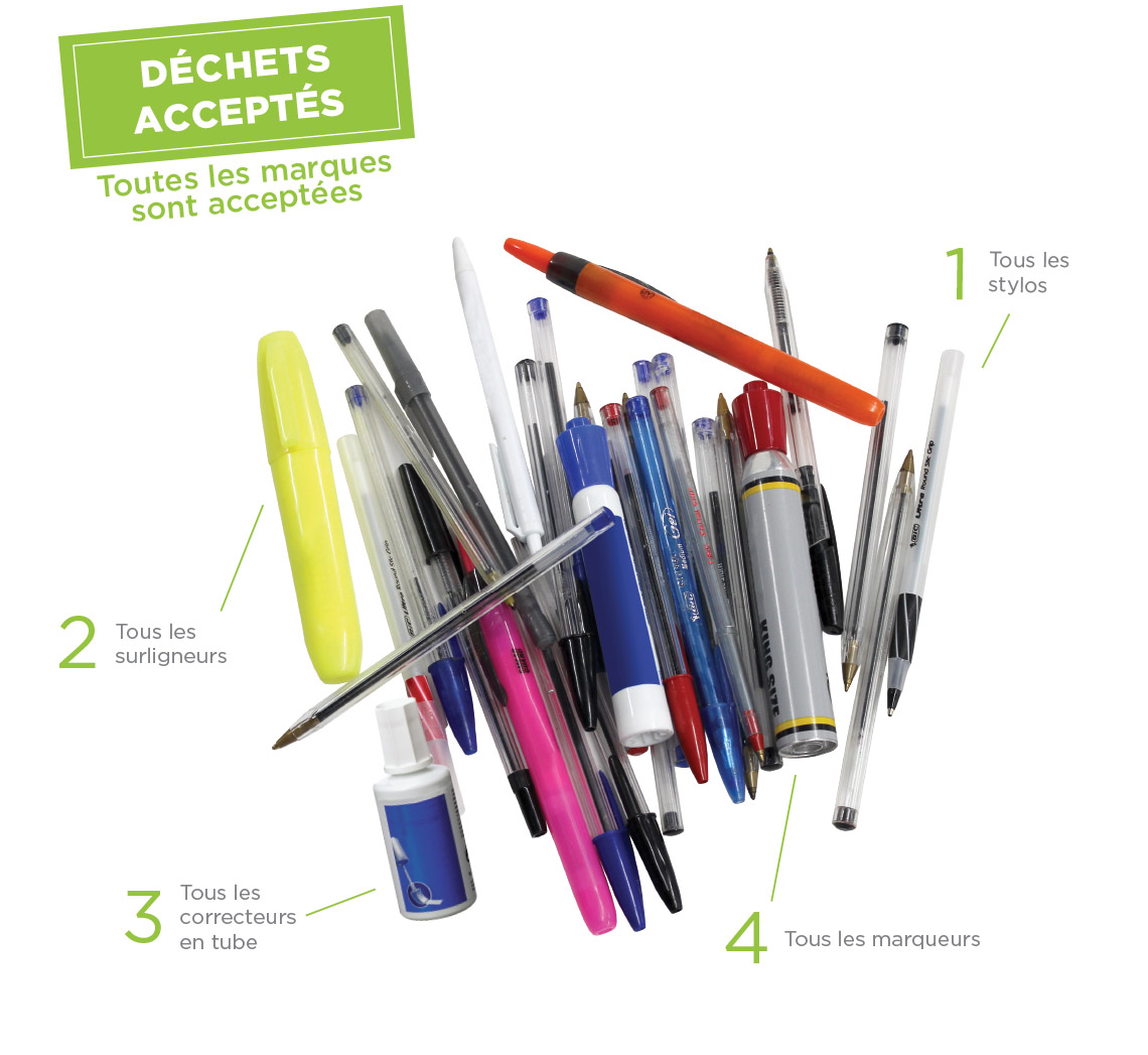 bic writting instruments accepted waste fr