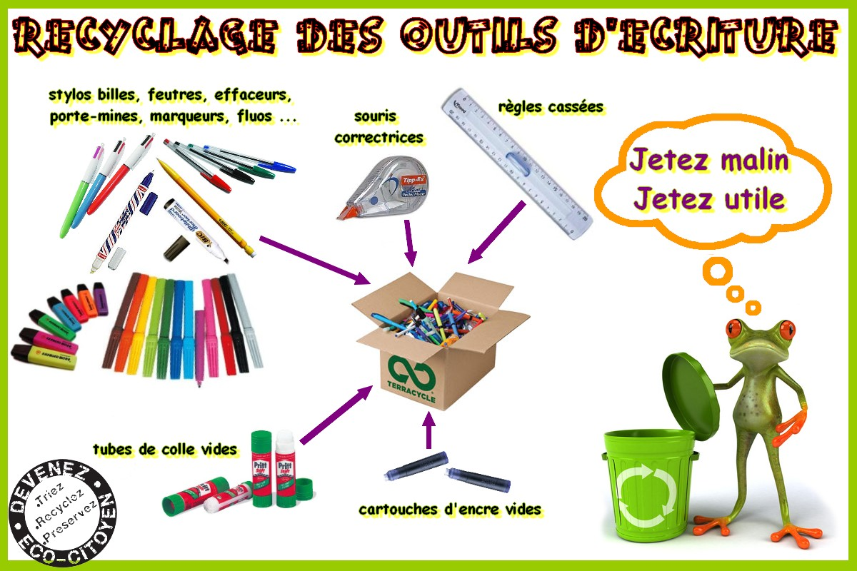 recyclage stylos 1